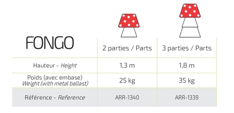 fiche technique format pdf à télécharger pour champignon Fungo
